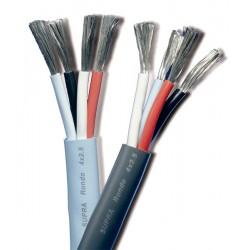 Акустический кабель Supra Rondo 4X2.5 mm